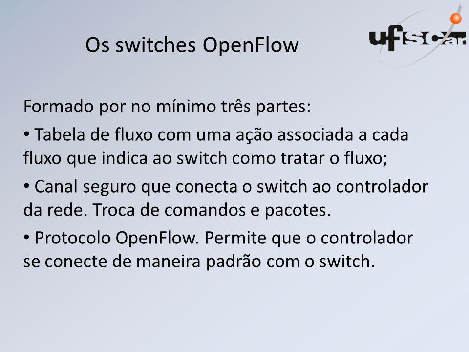 Os switches OpenFlow Formado por no mínimo três partes: Tabela de fluxo com uma ação associada a cada fluxo que indica ao switch como tratar o fluxo; Canal seguro que conecta o switch ao controlador da rede.