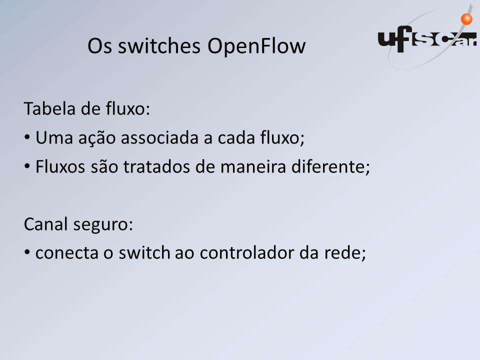 Os switches OpenFlow Tabela de fluxo: Uma ação associada a cada fluxo; Fluxos são tratados de maneira diferente; Canal seguro: conecta o switch ao controlador da rede;