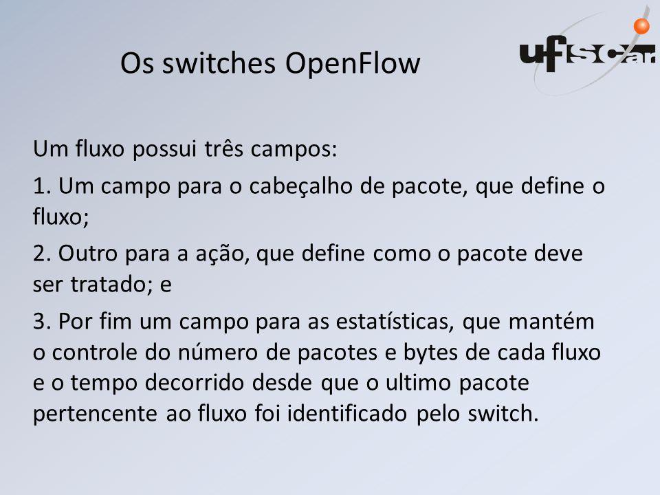 Os switches OpenFlow Um fluxo possui três campos: 1.