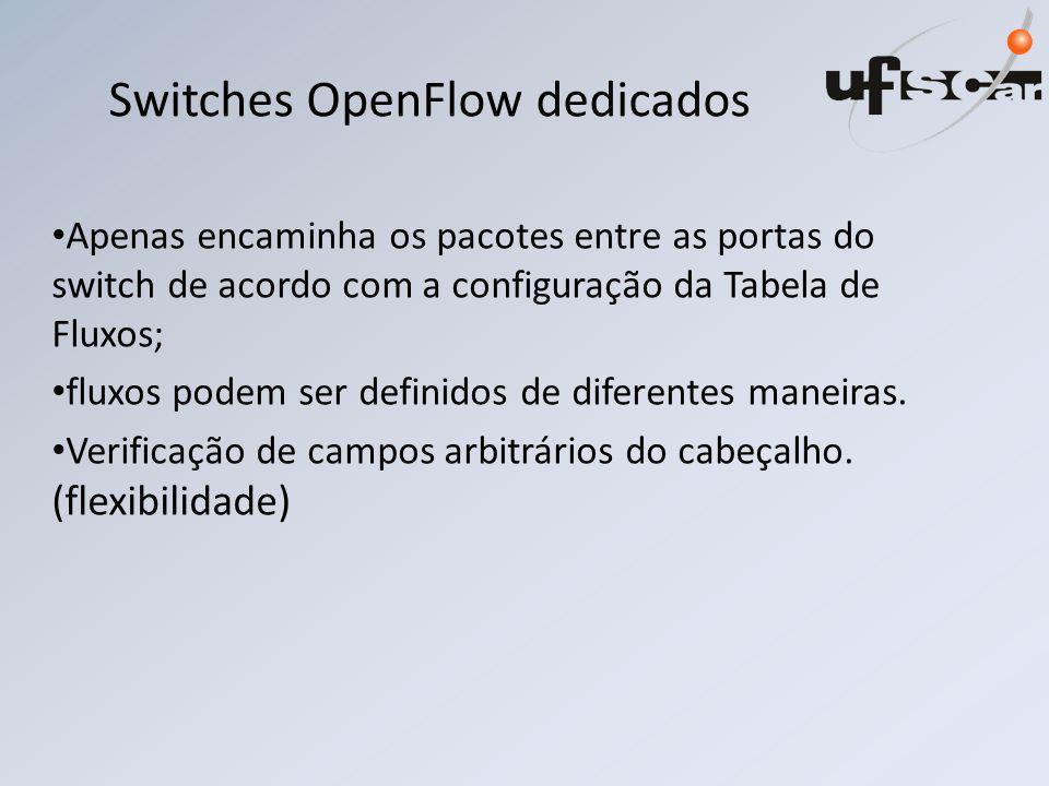 Switches OpenFlow dedicados Apenas encaminha os pacotes entre as portas do switch de acordo com a configuração da Tabela de Fluxos; fluxos podem ser definidos de diferentes maneiras.