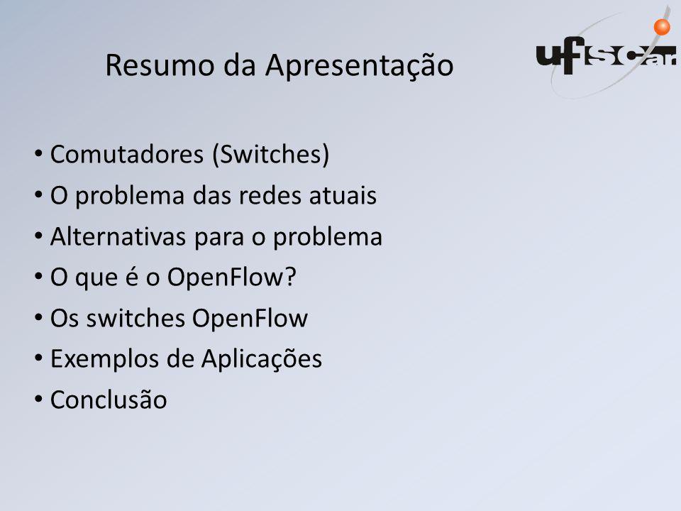 Resumo da Apresentação Comutadores (Switches) O problema das redes atuais Alternativas para o problema O que é o OpenFlow.
