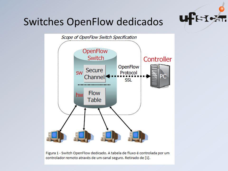 Switches OpenFlow dedicados