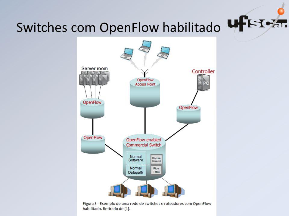 Switches com OpenFlow habilitado