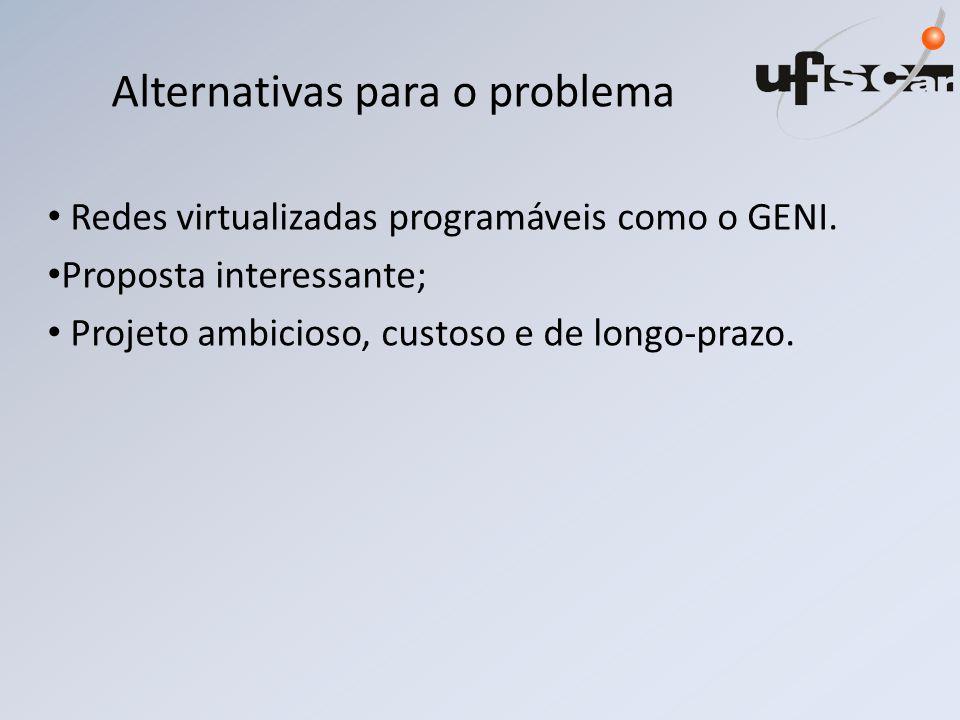Alternativas para o problema Redes virtualizadas programáveis como o GENI.