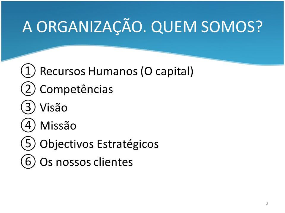 A NOSSA ESTRATÉGIA DA QUALIDADE CAF ISO 9001: 2008 EFQM 4 Auto avaliação ReconhecimentoCertificação