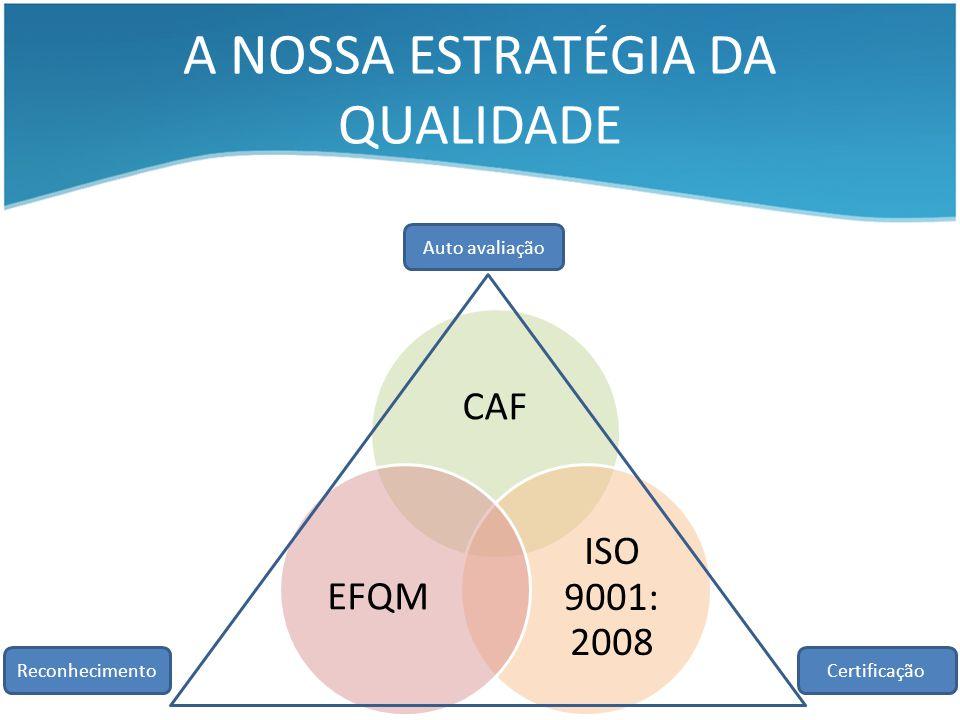 DA CAF À ISO 9001:2008.