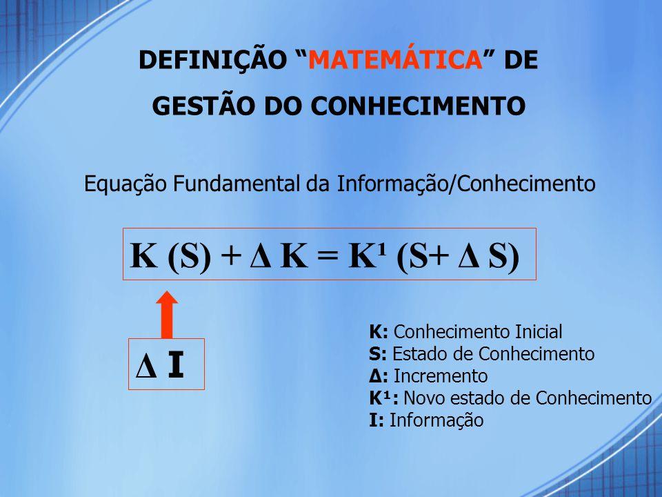 DEFINIÇÃO MATEMÁTICA DE GESTÃO DO CONHECIMENTO Equação Fundamental da Informação/Conhecimento K: Conhecimento Inicial S: Estado de Conhecimento Δ: Incremento K¹: Novo estado de Conhecimento I: Informação K (S) + Δ K = K¹ (S+ Δ S) Δ IΔ I