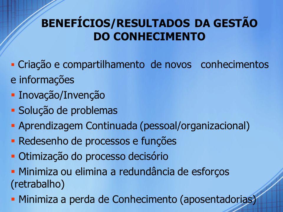 BENEFÍCIOS/RESULTADOS DA GESTÃO DO CONHECIMENTO  Criação e compartilhamento de novos conhecimentos e informações  Inovação/Invenção  Solução de problemas  Aprendizagem Continuada (pessoal/organizacional)  Redesenho de processos e funções  Otimização do processo decisório  Minimiza ou elimina a redundância de esforços (retrabalho)  Minimiza a perda de Conhecimento (aposentadorias)