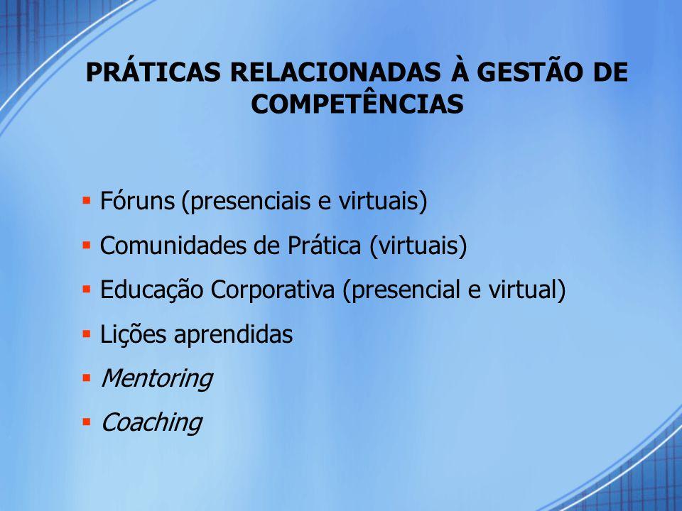 PRÁTICAS RELACIONADAS À GESTÃO DE COMPETÊNCIAS  Fóruns (presenciais e virtuais)  Comunidades de Prática (virtuais)  Educação Corporativa (presencial e virtual)  Lições aprendidas  Mentoring  Coaching