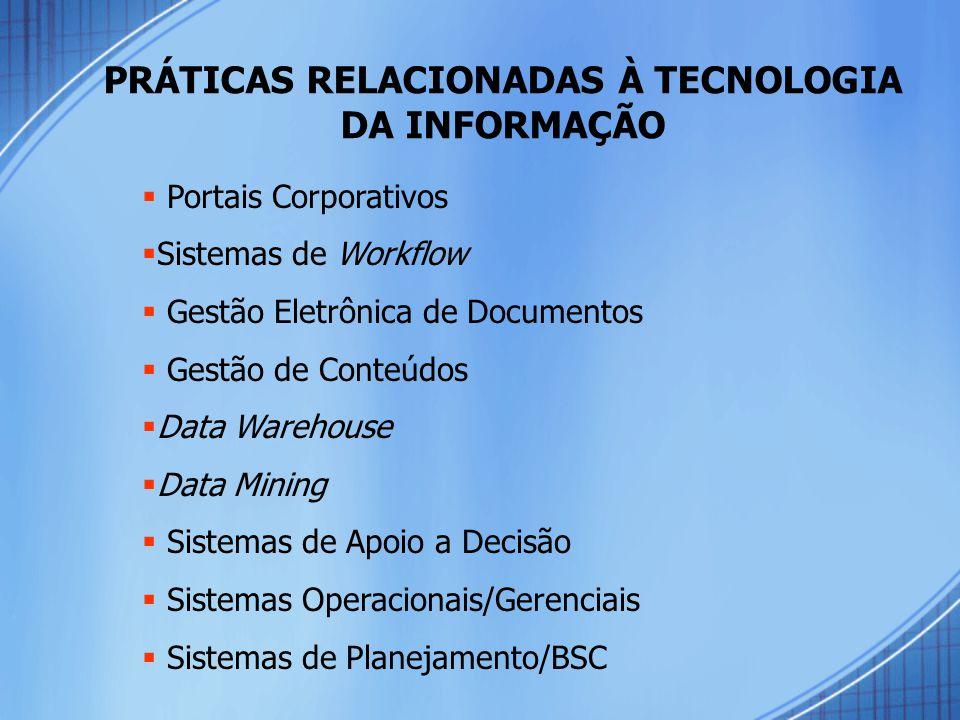 PRÁTICAS RELACIONADAS À TECNOLOGIA DA INFORMAÇÃO  Portais Corporativos  Sistemas de Workflow  Gestão Eletrônica de Documentos  Gestão de Conteúdos  Data Warehouse  Data Mining  Sistemas de Apoio a Decisão  Sistemas Operacionais/Gerenciais  Sistemas de Planejamento/BSC