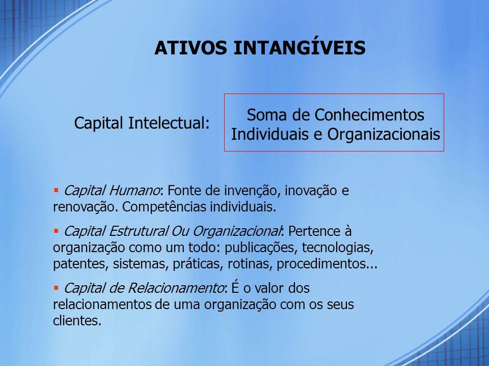 ATIVOS INTANGÍVEIS Capital Intelectual:  Capital Humano: Fonte de invenção, inovação e renovação.