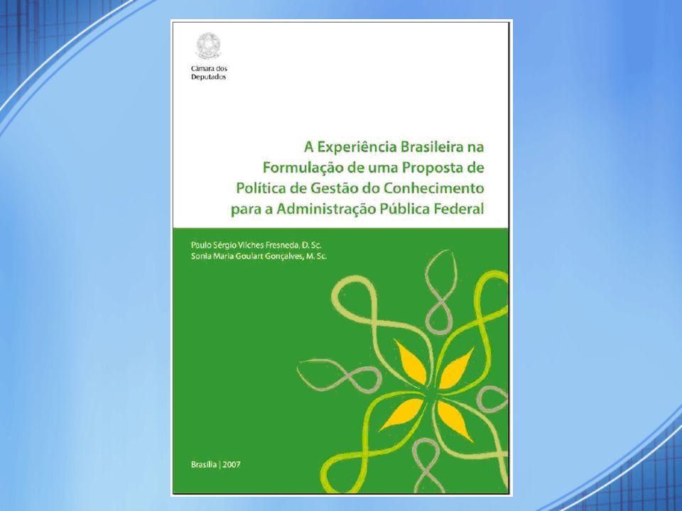 MODOS DE CONVERSÃO DO CONHECIMENTO Socialização (mestre – aprendiz) Externalização Combinação Internalização (professor – aluno) tácito explícito