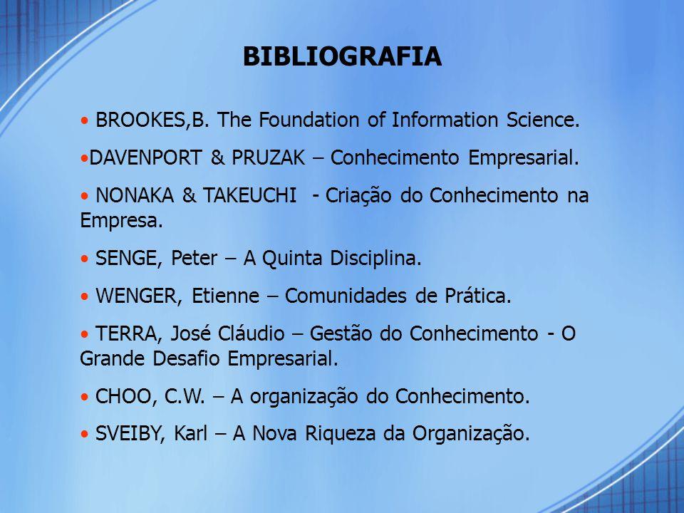 BIBLIOGRAFIA BROOKES,B.The Foundation of Information Science.