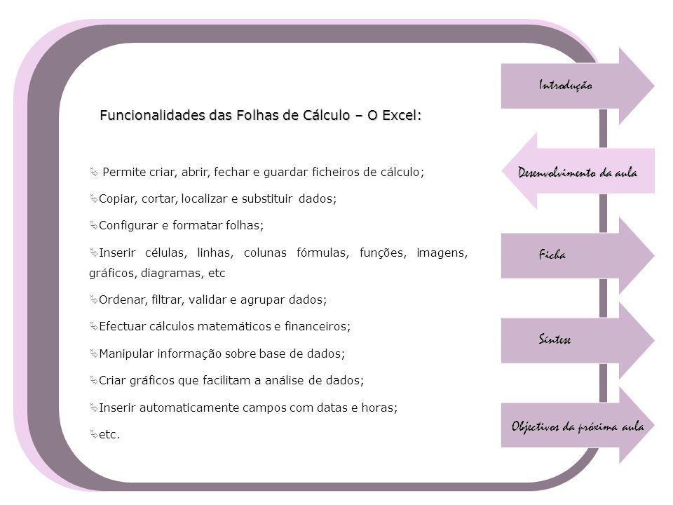 Introdução Desenvolvimento da aula Ficha Síntese Objectivos da próxima aula Funcionalidades das Folhas de Cálculo – O Excel:  Permite criar, abrir, f