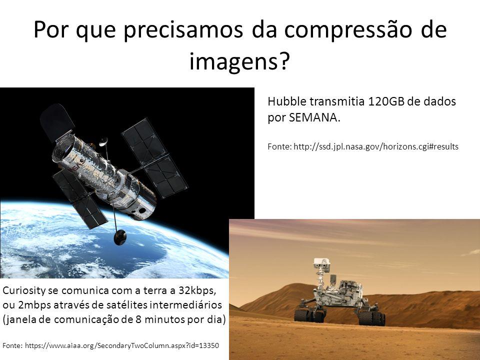 Por que precisamos da compressão de imagens? Hubble transmitia 120GB de dados por SEMANA. Fonte: http://ssd.jpl.nasa.gov/horizons.cgi#results Curiosit