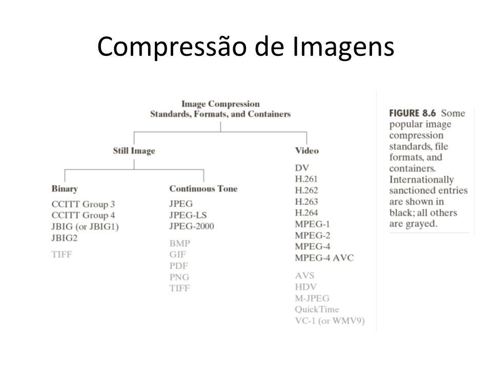 Compressão de Imagens
