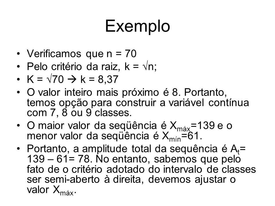 Exemplo Verificamos que n = 70 Pelo critério da raiz, k = √n; K = √70  k = 8,37 O valor inteiro mais próximo é 8. Portanto, temos opção para construi