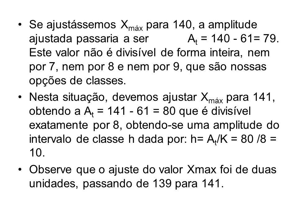 Se ajustássemos X máx para 140, a amplitude ajustada passaria a ser A t = 140 - 61= 79. Este valor não é divisível de forma inteira, nem por 7, nem po
