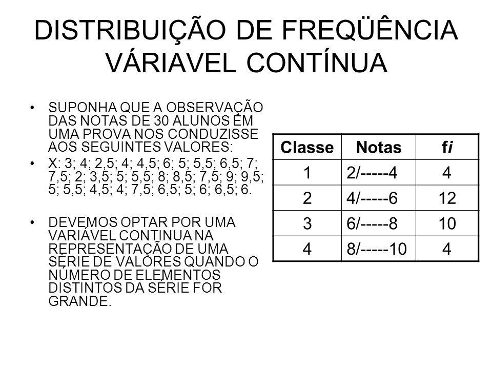 CONSTRUÇÃO DA VARIÁVEL DISCRETA A CONSTRUÇÃO DE UMA VARIÁVEL DISCRETA É BASTANTE SIMPLES.