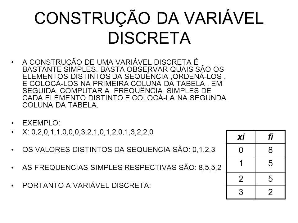 CONSTRUÇÃO DA VARIÁVEL DISCRETA A CONSTRUÇÃO DE UMA VARIÁVEL DISCRETA É BASTANTE SIMPLES. BASTA OBSERVAR QUAIS SÃO OS ELEMENTOS DISTINTOS DA SEQUÊNCIA