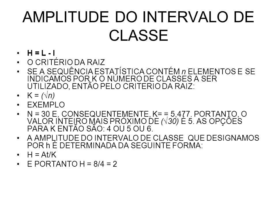 AMPLITUDE DO INTERVALO DE CLASSE H = L - I O CRITÉRIO DA RAIZ SE A SEQUÊNCIA ESTATÍSTICA CONTÉM n ELEMENTOS E SE INDICAMOS POR K O NÚMERO DE CLASSES A SER UTILIZADO, ENTÃO PELO CRITERIO DA RAIZ: K = (√n) EXEMPLO N = 30 E, CONSEQUENTEMENTE, K= = 5,477.