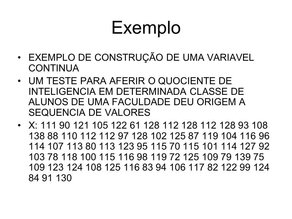 Exemplo EXEMPLO DE CONSTRUÇÃO DE UMA VARIAVEL CONTINUA UM TESTE PARA AFERIR O QUOCIENTE DE INTELIGENCIA EM DETERMINADA CLASSE DE ALUNOS DE UMA FACULDA