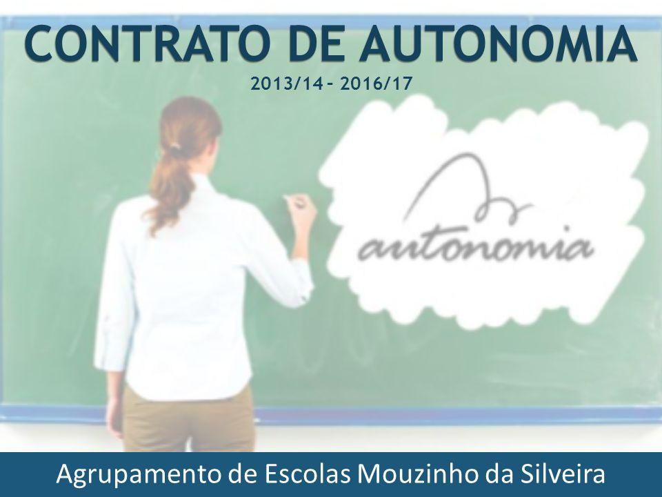 CONTRATO DE AUTONOMIA CONTRATO DE AUTONOMIA 2013/14 – 2016/17 Agrupamento de Escolas Mouzinho da Silveira