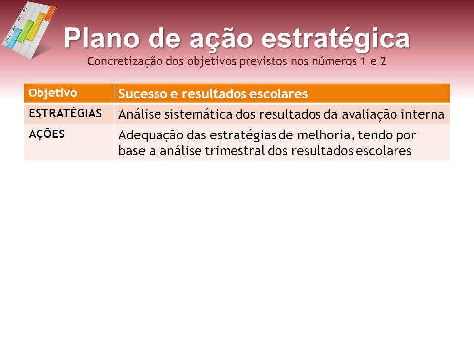 Plano de ação estratégica Plano de ação estratégica Concretização dos objetivos previstos nos números 1 e 2 Objetivo Sucesso e resultados escolares ES
