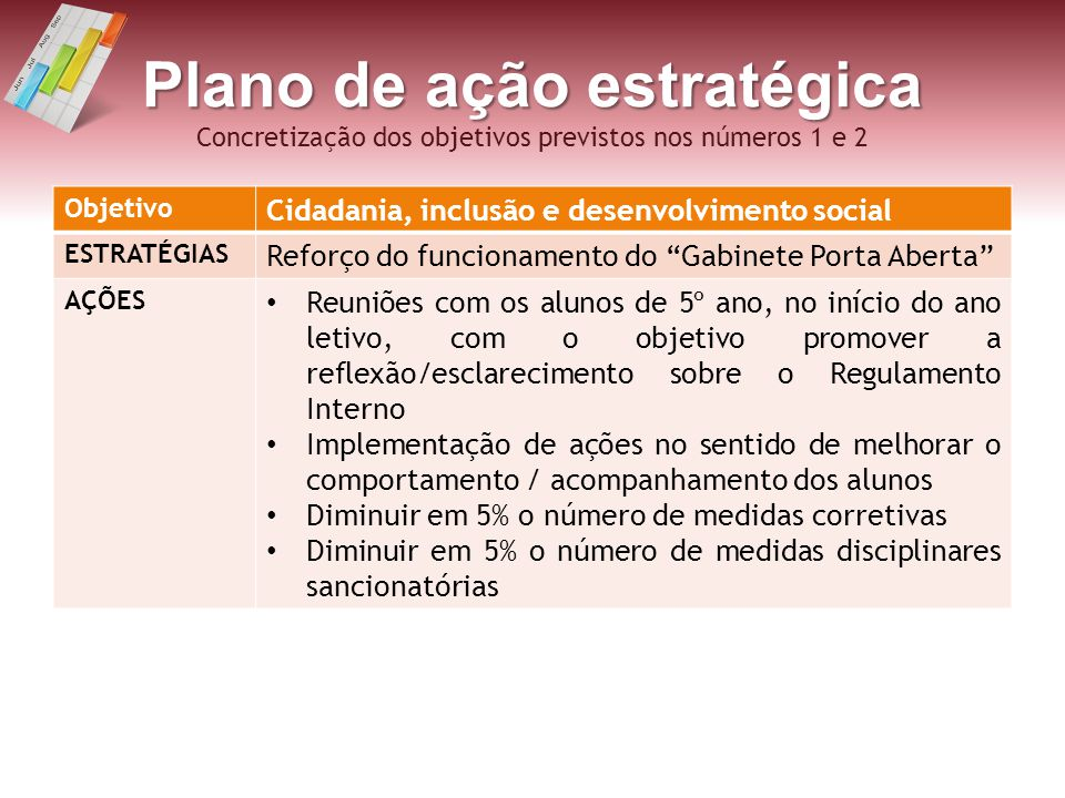 Plano de ação estratégica Plano de ação estratégica Concretização dos objetivos previstos nos números 1 e 2 Objetivo Cidadania, inclusão e desenvolvim