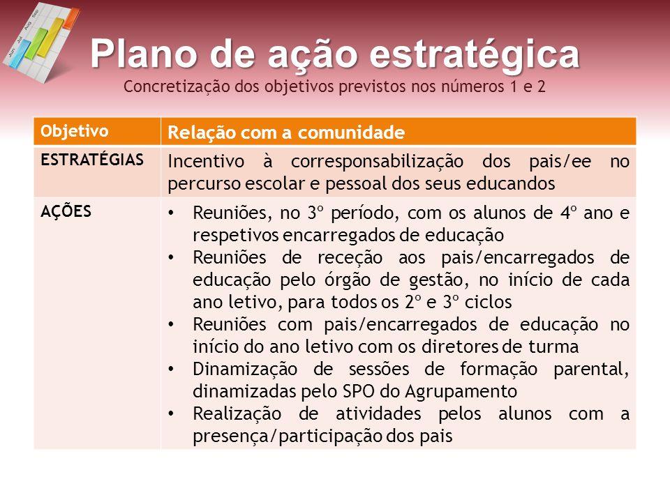 Plano de ação estratégica Plano de ação estratégica Concretização dos objetivos previstos nos números 1 e 2 Objetivo Relação com a comunidade ESTRATÉG