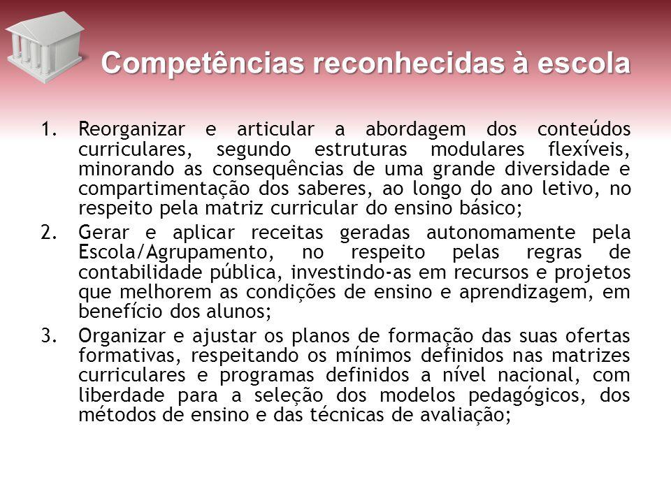 Competências reconhecidas à escola 1.Reorganizar e articular a abordagem dos conteúdos curriculares, segundo estruturas modulares flexíveis, minorando