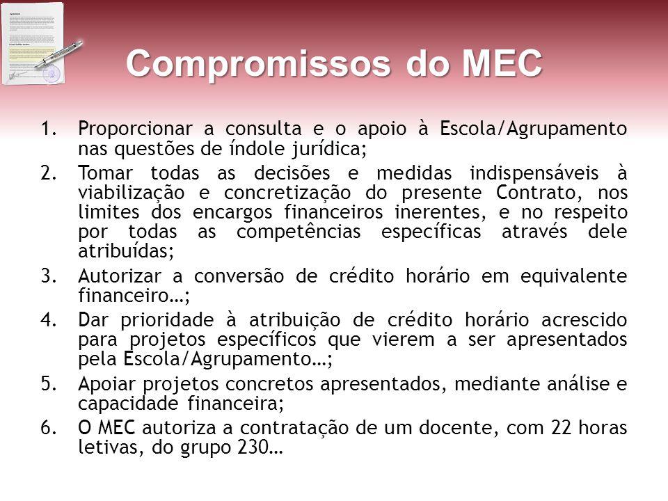 Compromissos do MEC 1.Proporcionar a consulta e o apoio à Escola/Agrupamento nas questões de índole jurídica; 2.Tomar todas as decisões e medidas indi