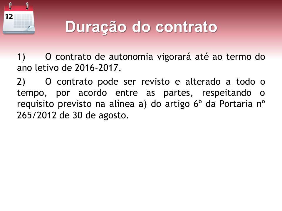 Duração do contrato 1)O contrato de autonomia vigorará até ao termo do ano letivo de 2016-2017. 2)O contrato pode ser revisto e alterado a todo o temp