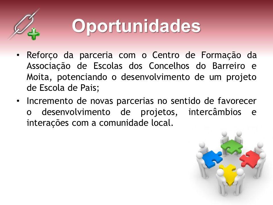 Oportunidades Reforço da parceria com o Centro de Formação da Associação de Escolas dos Concelhos do Barreiro e Moita, potenciando o desenvolvimento d