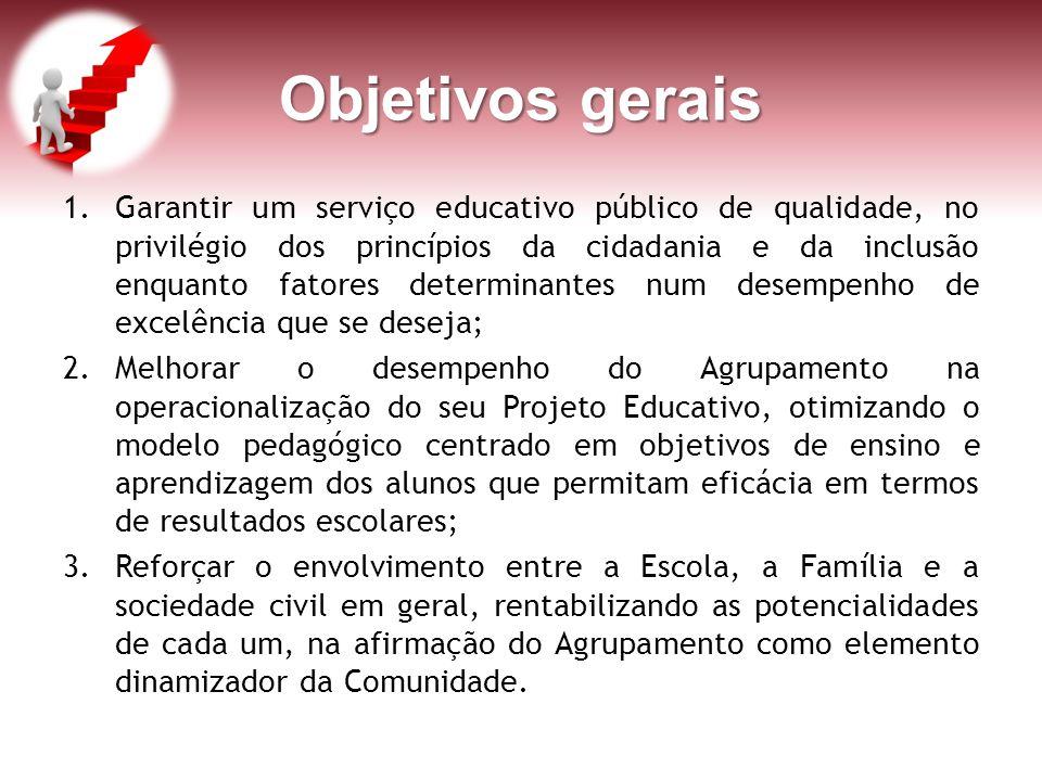 Objetivos gerais 1.Garantir um serviço educativo público de qualidade, no privilégio dos princípios da cidadania e da inclusão enquanto fatores determ