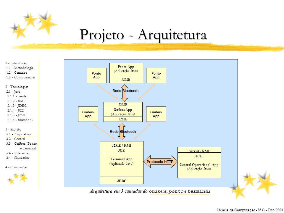1 - Introdução 1.1 - Metodologia 1.2 - Cenários 1.3 - Componentes 2 - Tecnologias 2.1 - Java 2.1.1 - Servlet 2.1.2 - RMI 2.1.3 - JDBC 2.1.4 - JCE 2.1.5 - J2ME 2.1.6 - Bluetooth 3 - Projeto 3.1 - Arquitetura 3.2 - Central 3.3 - Onibus, Ponto e Terminal 3.4 - Interações 3.4 - Simulador 4 - Conclusões Ciência da Computação - 8º G - Dez/2001 APIs Java™ para Bluetooth™ zJSR (Java™ Specification Request) 82; yhttp://www.jcp.org/jsr/detail/82.jsp zBaseadas no J2ME; zData para Revisão Pública: 29/Dez/2001;