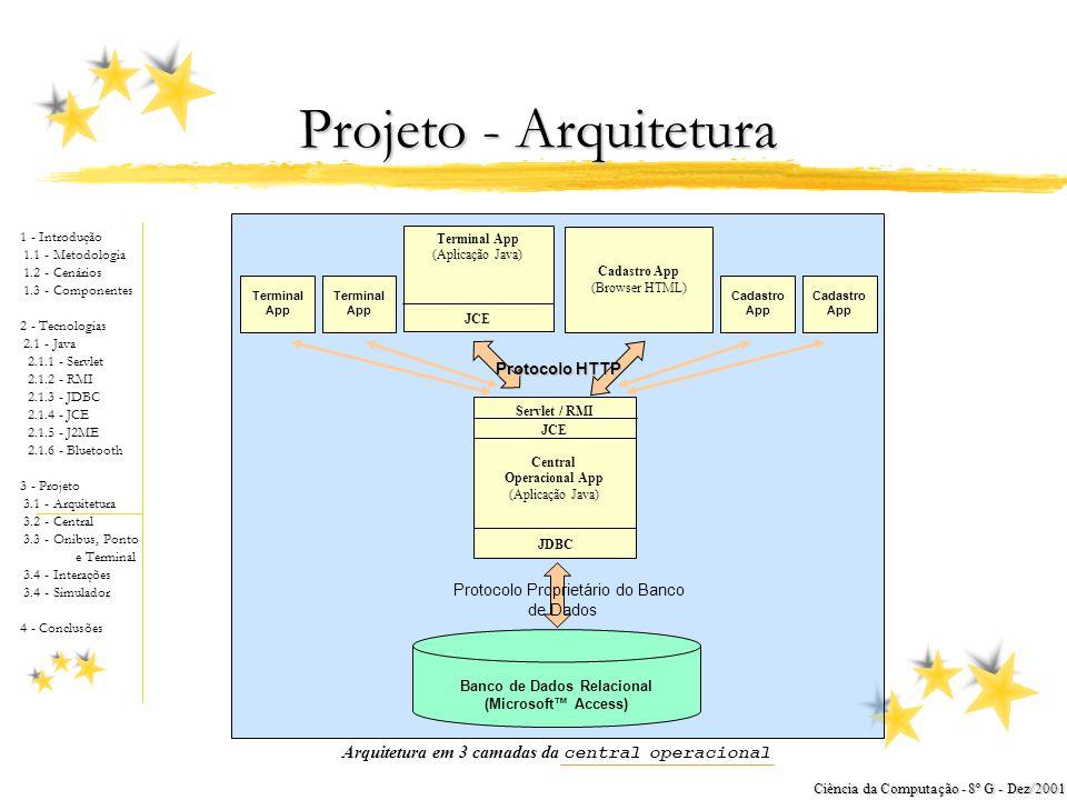1 - Introdução 1.1 - Metodologia 1.2 - Cenários 1.3 - Componentes 2 - Tecnologias 2.1 - Java 2.1.1 - Servlet 2.1.2 - RMI 2.1.3 - JDBC 2.1.4 - JCE 2.1.5 - J2ME 2.1.6 - Bluetooth 3 - Projeto 3.1 - Arquitetura 3.2 - Central 3.3 - Onibus, Ponto e Terminal 3.4 - Interações 3.4 - Simulador 4 - Conclusões Ciência da Computação - 8º G - Dez/2001 Projeto - Arquitetura Ponto App (Aplicação Java) J2ME J2ME / RMI JCE Terminal App (Aplicação Java) JDBC Ponto App J2ME Onibus App (Aplicação Java) J2ME Arquitetura em 3 camadas do ônibus, ponto e terminal Servlet / RMI JCE Central Operacional App (Aplicação Java) Protocolo HTTP Onibus App Onibus App Rede Bluetooth Ponto App