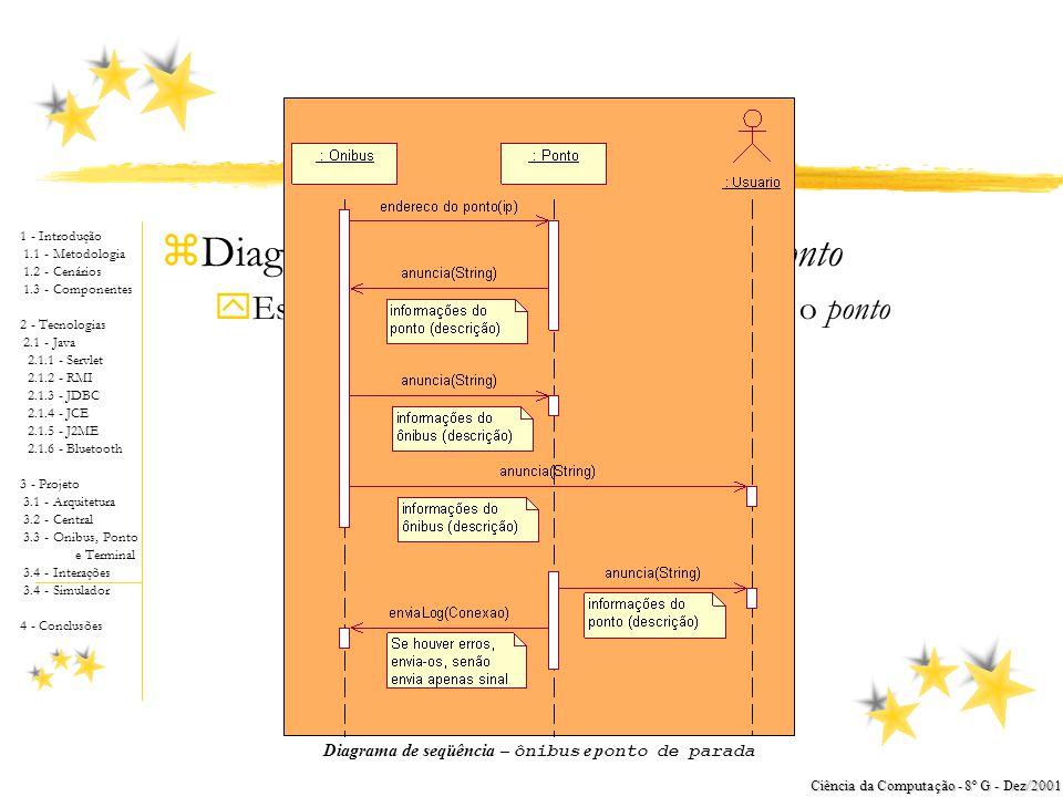 1 - Introdução 1.1 - Metodologia 1.2 - Cenários 1.3 - Componentes 2 - Tecnologias 2.1 - Java 2.1.1 - Servlet 2.1.2 - RMI 2.1.3 - JDBC 2.1.4 - JCE 2.1.5 - J2ME 2.1.6 - Bluetooth 3 - Projeto 3.1 - Arquitetura 3.2 - Central 3.3 - Onibus, Ponto e Terminal 3.4 - Interações 3.4 - Simulador 4 - Conclusões Ciência da Computação - 8º G - Dez/2001 Ônibus, Ponto e Terminal zLog de Erros Mon Nov 19 17:19:11 GMT-02:00 2001-11-19; 10.0.3.19; 10.0.3.29; Erro durante Recebimento de Mensagem Mon Nov 19 17:30:01 GMT-02:00 2001-11-19; 10.0.1.180; 10.0.3.27; Dispositivo não encontrado Mon Nov 19 17:30:05 GMT-02:00 2001-11-19; 10.0.1.180; 10.0.3.29; Erro durante Envio de Mensagem Mon Nov 19 17:31:00 GMT-02:00 2001-11-19; 10.0.3.19; 10.0.3.28; Dado esperado não Recebido Mon Nov 19 17:32:00 GMT-02:00 2001-11-19; 10.0.3.29; Indeterminado; Erro no Estabelecimento da Conexão Tue Nov 20 11:00:00 GMT-02:00 2001-11-20; 10.0.2.221; 10.0.3.28; Erro durante Recebimento de Mensagem Tue Nov 20 12:00:00 GMT-02:00 2001-11-20; 10.0.2.221; Indeterminado; Erro no Estabelecimento da Conexão Tue Nov 20 12:20:00 GMT-02:00 2001-11-20; 10.0.3.28; 10.0.3.19; Erro durante Envio de Mensagem Exemplo do Log de Erros