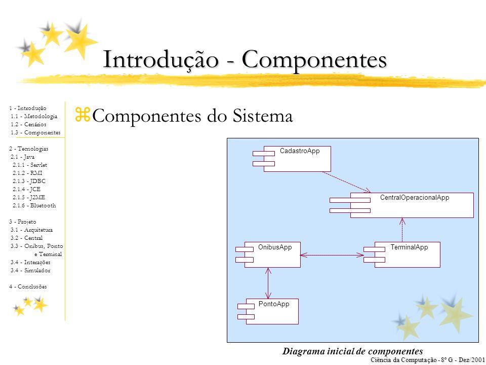 1 - Introdução 1.1 - Metodologia 1.2 - Cenários 1.3 - Componentes 2 - Tecnologias 2.1 - Java 2.1.1 - Servlet 2.1.2 - RMI 2.1.3 - JDBC 2.1.4 - JCE 2.1.5 - J2ME 2.1.6 - Bluetooth 3 - Projeto 3.1 - Arquitetura 3.2 - Central 3.3 - Onibus, Ponto e Terminal 3.4 - Interações 3.4 - Simulador 4 - Conclusões Ciência da Computação - 8º G - Dez/2001 Introdução - Cenários zComunicação Ônibus - Terminal de Ônibus; zConexão com a Central Operacional; zTerminal: log de erros dos ônibus e pontos; 3333 - Lapa1255 - Jabaquara Terminal Parque Dom Pedro Comunicação entre ônibus e terminal de ônibus