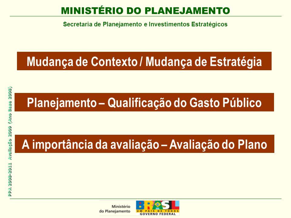 MINISTÉRIO DO PLANEJAMENTO Secretaria de Planejamento e Investimentos Estratégicos PPA 2008-2011 Avaliação 2009 (Ano Base 2008) Mudança de Contexto / Mudança de Estratégia Planejamento – Qualificação do Gasto Público A importância da avaliação – Avaliação do Plano