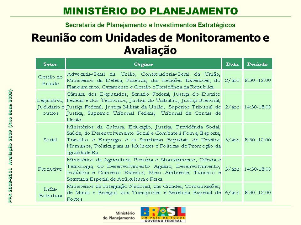 MINISTÉRIO DO PLANEJAMENTO Secretaria de Planejamento e Investimentos Estratégicos PPA 2008-2011 Avaliação 2009 (Ano Base 2008) Reunião com Unidades de Monitoramento e Avaliação