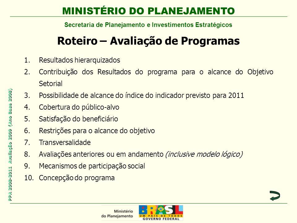 MINISTÉRIO DO PLANEJAMENTO Secretaria de Planejamento e Investimentos Estratégicos PPA 2008-2011 Avaliação 2009 (Ano Base 2008) Roteiro – Avaliação de Programas 1.Resultados hierarquizados 2.Contribuição dos Resultados do programa para o alcance do Objetivo Setorial 3.Possibilidade de alcance do índice do indicador previsto para 2011 4.Cobertura do público-alvo 5.Satisfação do beneficiário 6.Restrições para o alcance do objetivo 7.Transversalidade (inclusive modelo lógico) 8.Avaliações anteriores ou em andamento (inclusive modelo lógico) 9.Mecanismos de participação social 10.Concepção do programa