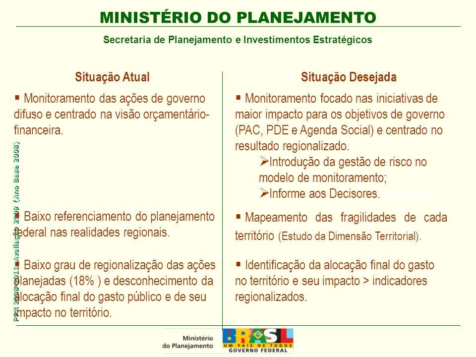 MINISTÉRIO DO PLANEJAMENTO Secretaria de Planejamento e Investimentos Estratégicos PPA 2008-2011 Avaliação 2009 (Ano Base 2008)  Monitoramento das ações de governo difuso e centrado na visão orçamentário- financeira.