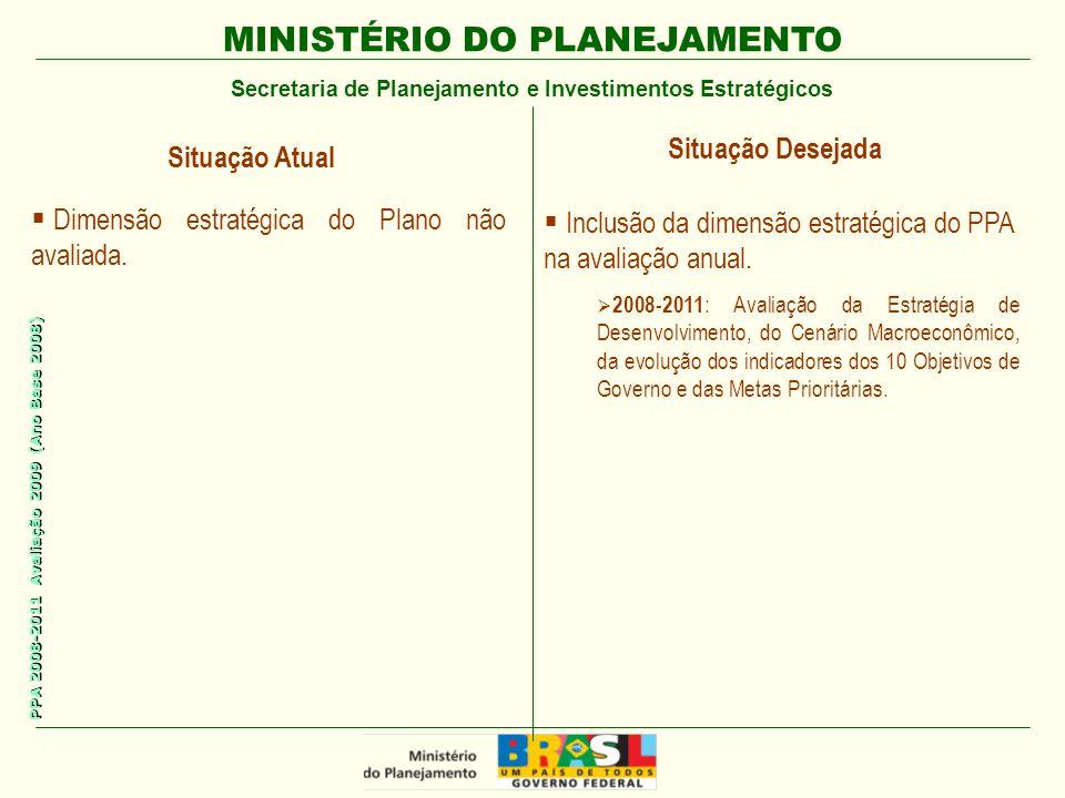 MINISTÉRIO DO PLANEJAMENTO Secretaria de Planejamento e Investimentos Estratégicos PPA 2008-2011 Avaliação 2009 (Ano Base 2008)  Dimensão estratégica do Plano não avaliada.