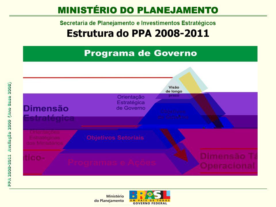 MINISTÉRIO DO PLANEJAMENTO Secretaria de Planejamento e Investimentos Estratégicos PPA 2008-2011 Avaliação 2009 (Ano Base 2008) MINISTÉRIO DO PLANEJAMENTO Estrutura do PPA 2008-2011