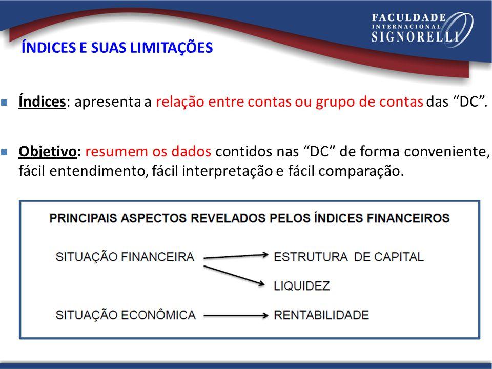"""Índices: apresenta a relação entre contas ou grupo de contas das """"DC"""". Objetivo: resumem os dados contidos nas """"DC"""" de forma conveniente, fácil entend"""