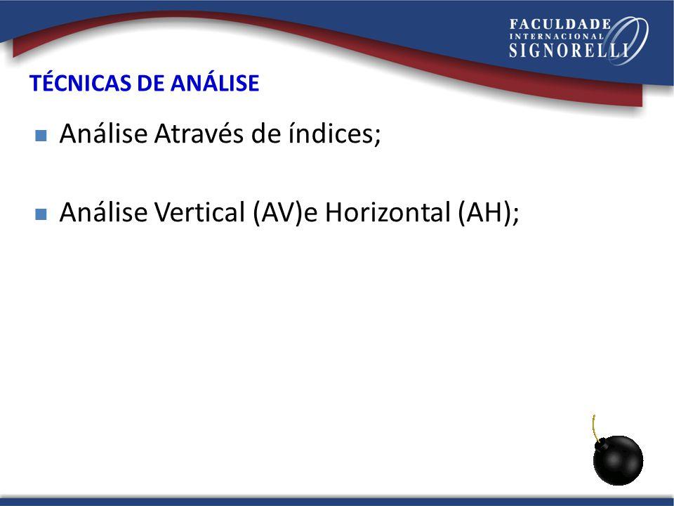 Análise Através de índices; Análise Vertical (AV)e Horizontal (AH);