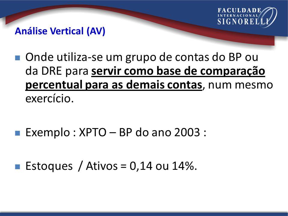 Onde utiliza-se um grupo de contas do BP ou da DRE para servir como base de comparação percentual para as demais contas, num mesmo exercício. Exemplo