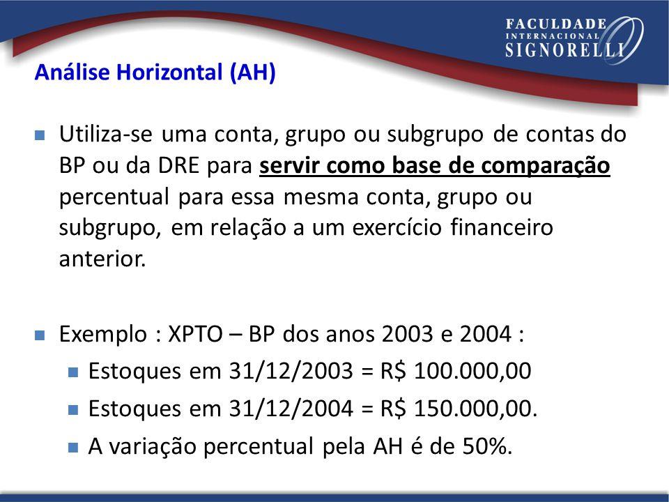 Utiliza-se uma conta, grupo ou subgrupo de contas do BP ou da DRE para servir como base de comparação percentual para essa mesma conta, grupo ou subgr