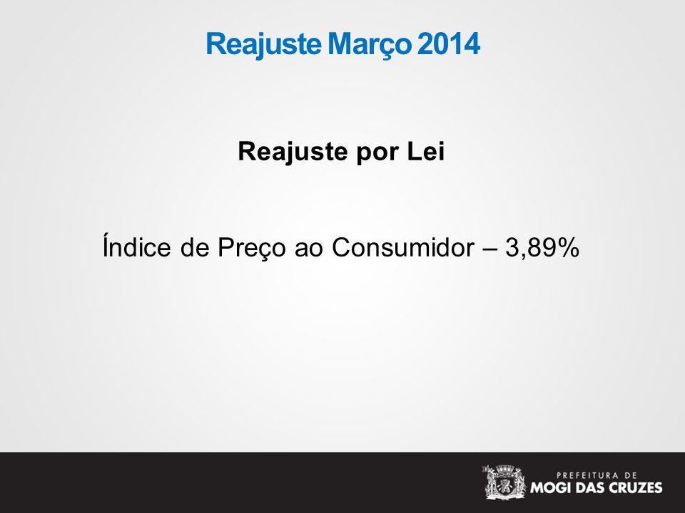 Reajuste Março 2014 Reajuste por Lei Índice de Preço ao Consumidor – 3,89%